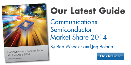 Comms Mkt Share 2014 - CMSv10